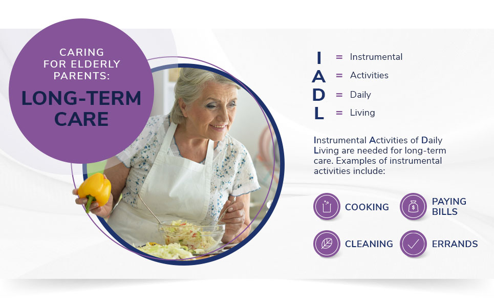 caring for elderly parents long term