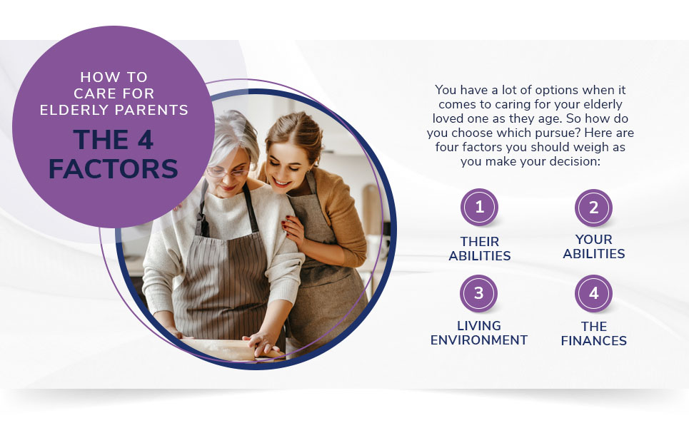 how to care for elderly parents four factors