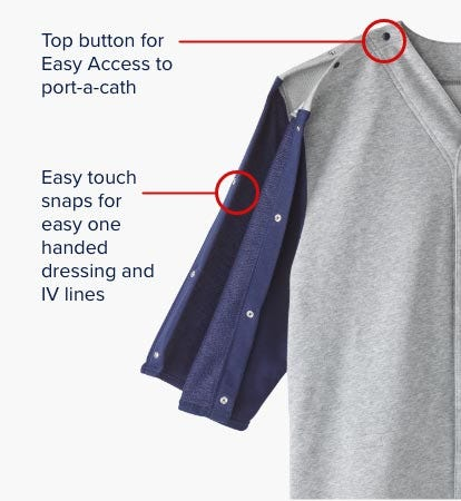 Top button for easy access to port-a-cath - Easy touch snaps for easy one-handed dressing and IV lines